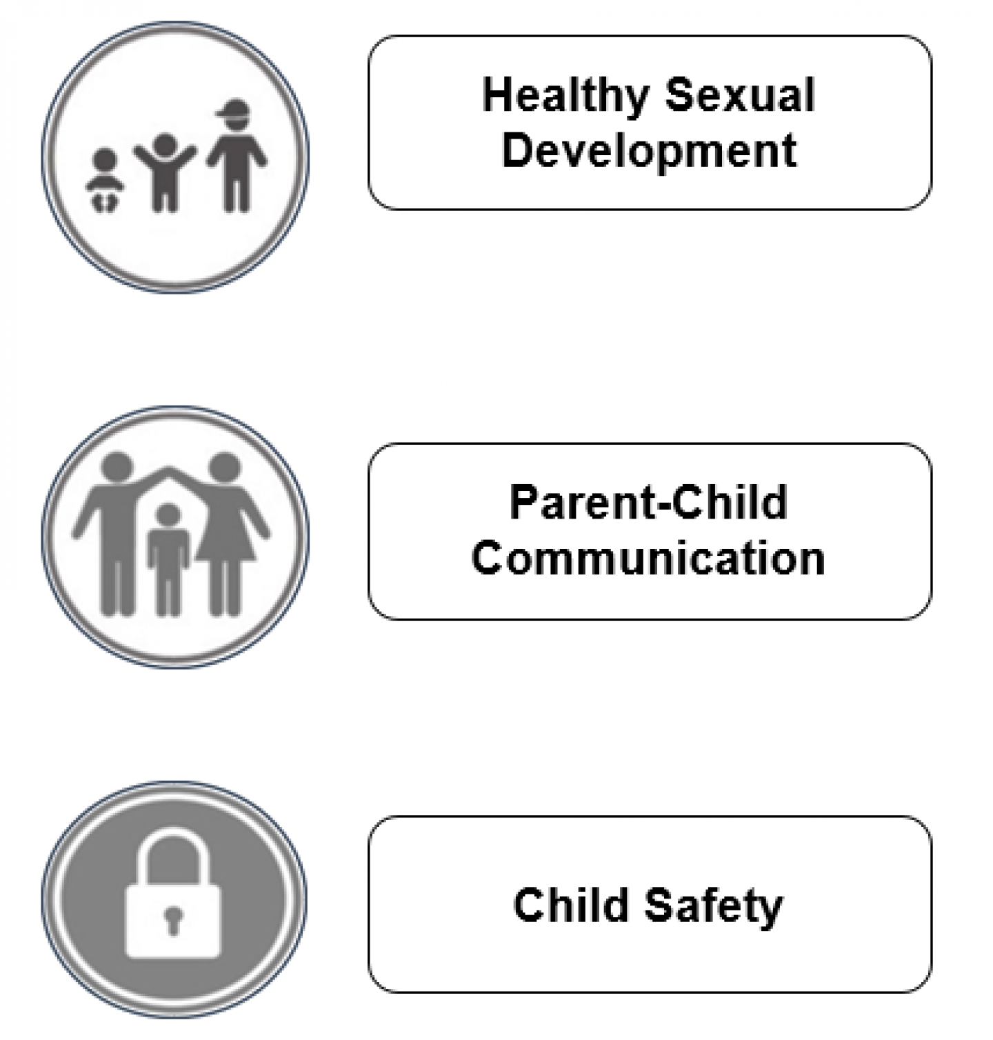 Child Maltreatment Solutions Network at Penn State